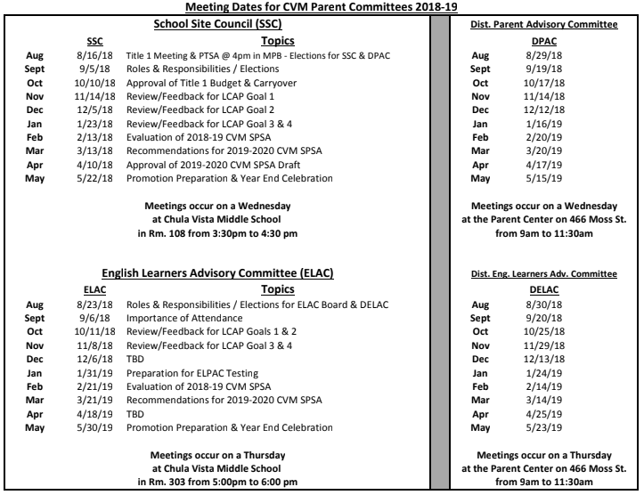 Parent Committee Meeting Dates