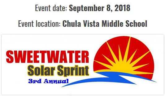 Sept 8, 2018 - Sweetwater Solar Sprint